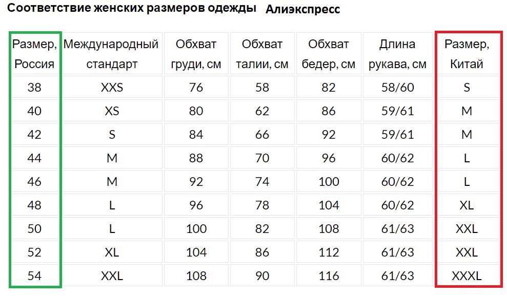 Размер одежды на алиэкспресс. таблица китайских и русских размеров одежды на алиэкспресс