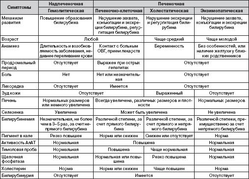 Сосудистые заболевания у детей: виды, симптомы и признаки | prof-medstail.ru