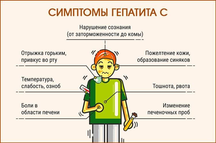 Гепатит у ребенка. причины, симптомы, лечение и профилактика гепатита   здоровье детей
