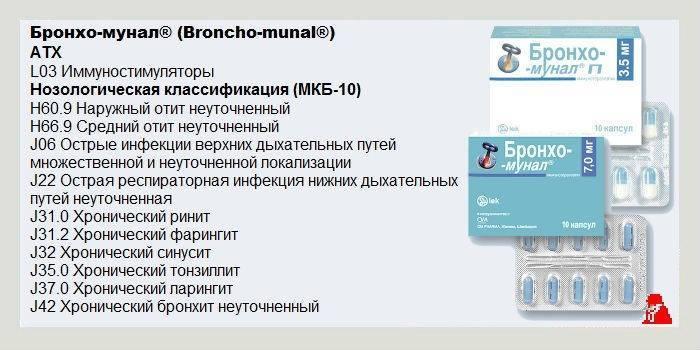 Пневмония: реабилитация, прием поливитаминов для взрослых и внебольничное питание, время приема бронхомунала для иммунитета