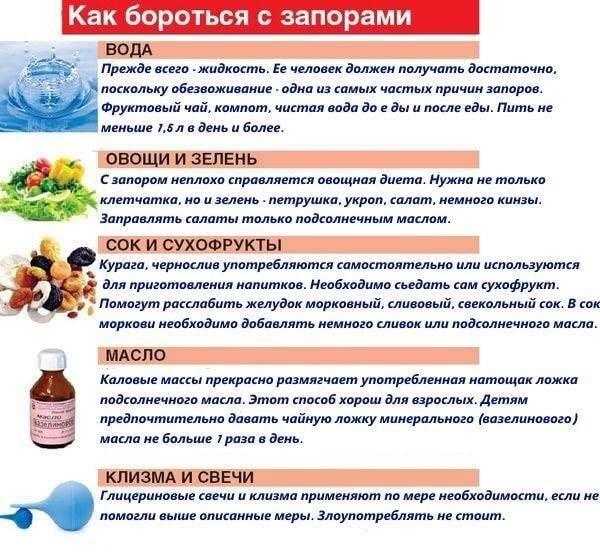 Питание ребенка при запоре: диета, меню на неделю, слабительные продукты, в том числе отруби, свекольный сок, чернослив