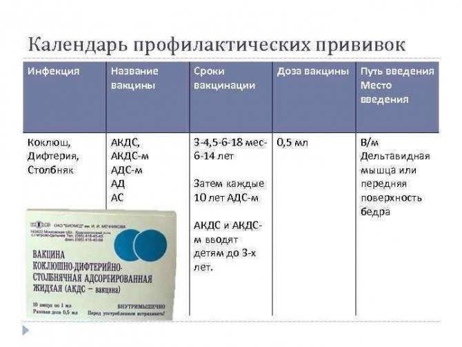 Соблюдение установленных интервалов между прививками