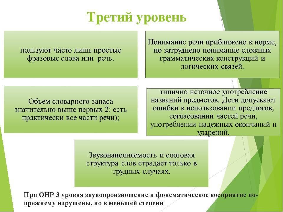 Общее недоразвитие речи (онр) у детей - уровни, особенности и коррекция нарушений речи - docdoc.ru