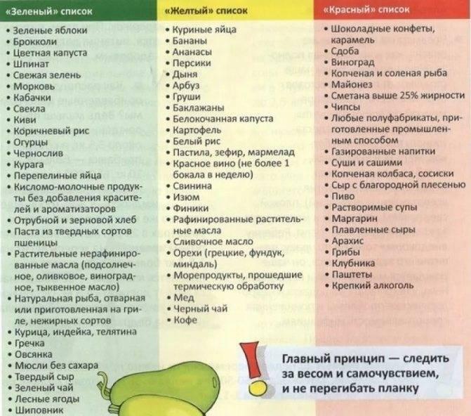 Можно ли кормящей маме соки и какие? | компетентно о здоровье на ilive