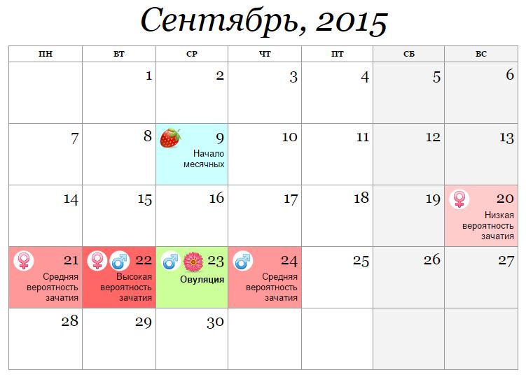 Флюорография при планировании беременности - когда можно задуматься о зачатии pulmono.ru флюорография при планировании беременности - когда можно задуматься о зачатии
