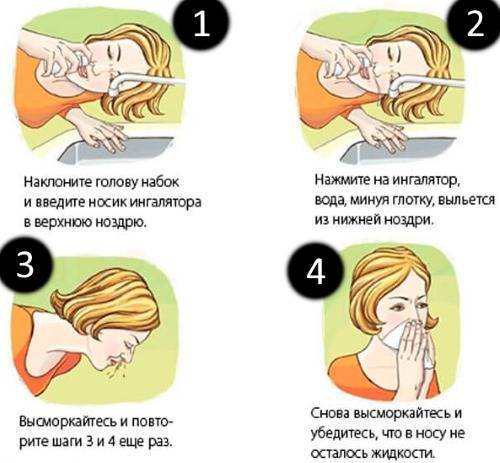 Ингаляции небулайзером при насморке у ребенка. с чем можно делать ингаляции небулайзером при насморке и заложенности носа у детей: эффективные рецепты использование небулайзера при насморке у детей