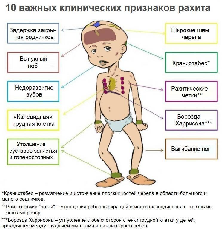 Лечение витилиго в москве: поиск врача для консультации