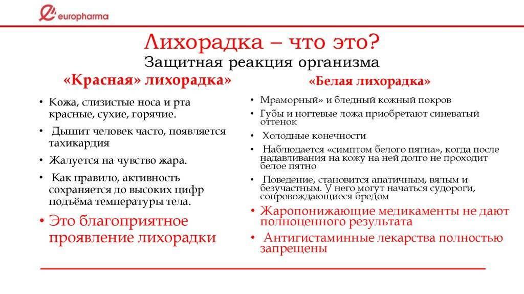Белая лихорадка у ребенка, что делать?   prof-medstail.ru