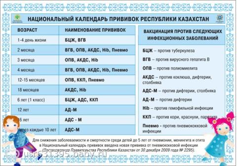 Календарь прививок для детей: национальный график вакцинации по возрасту