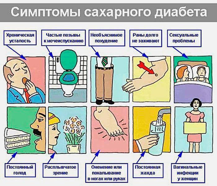 Сахарный диабет у детей: лечение, первые признаки и симптомы, профилактика болезни