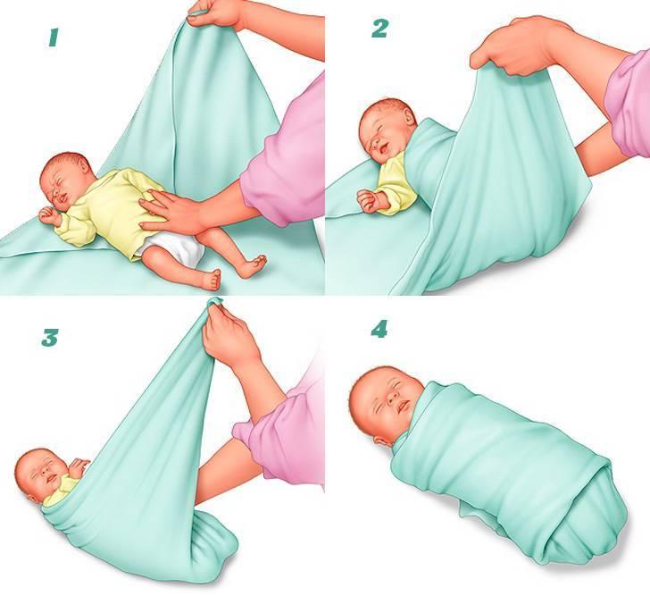 Как научить грудничка засыпать без укачивания на руках?