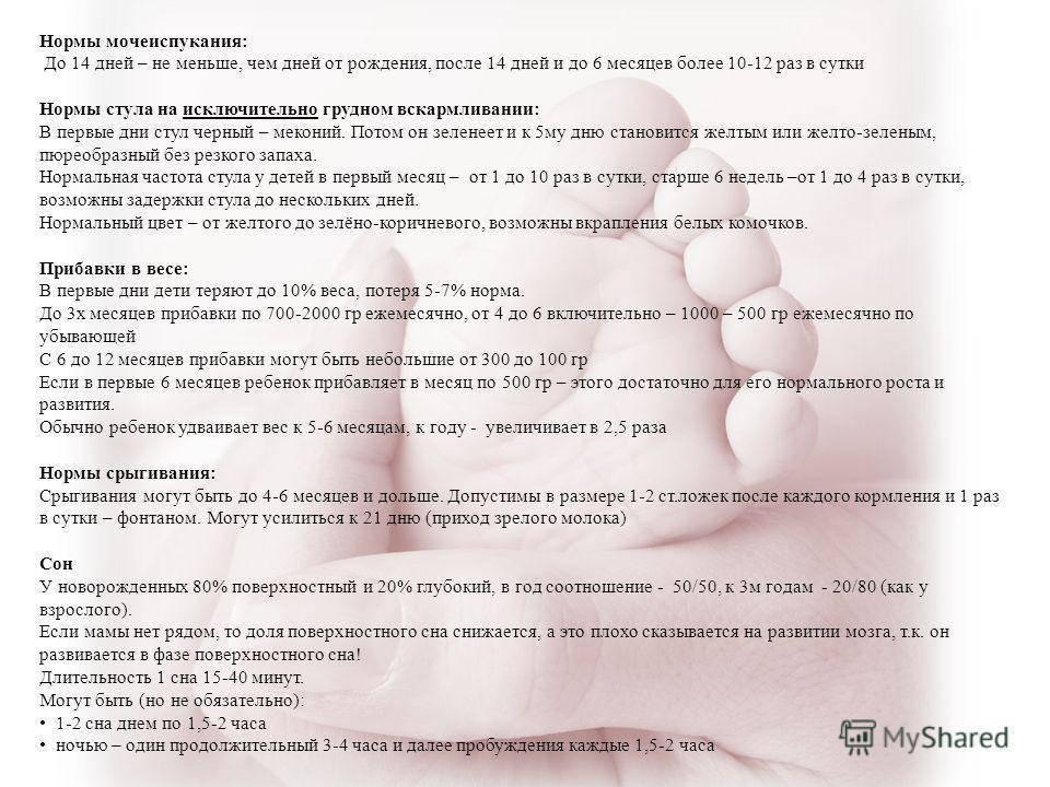Лекарственные препараты при грудном вскармливании: ибупрофен