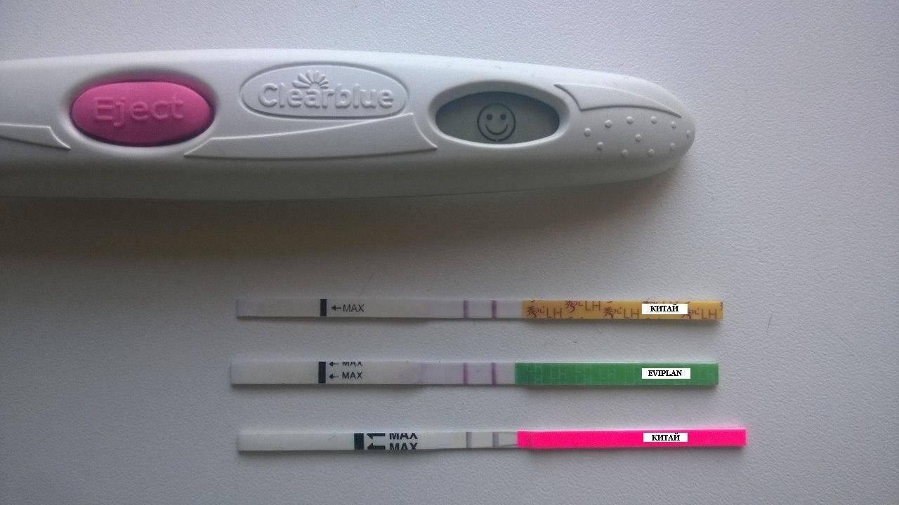 На какой день после овуляции можно делать тест на беременность? какой выбрать и какова точность