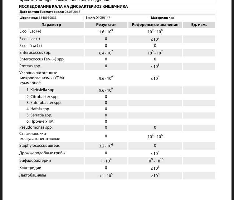 Дисбактериоз у грудничков: симптомы, лечение и как собрать кал на анализ