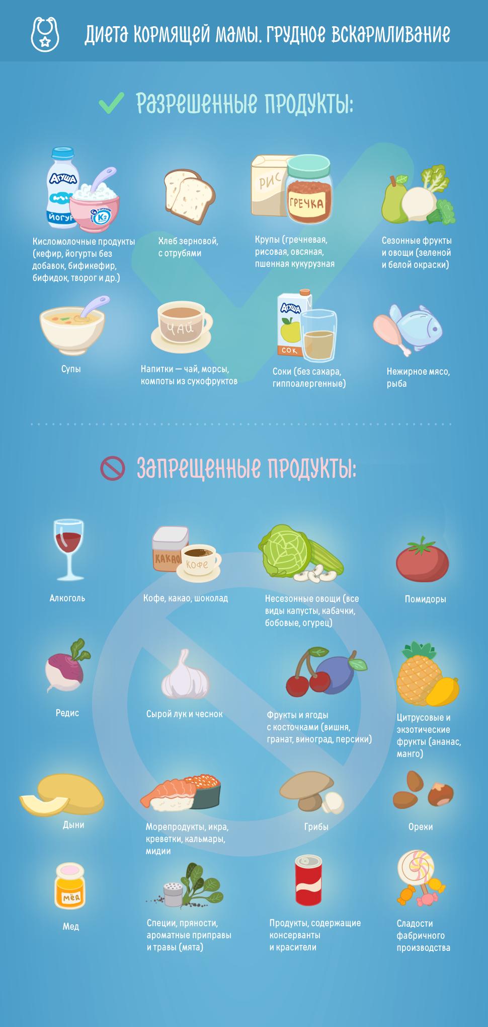 Что можно кушать после кесарева сечения - список, что есть кормящей в первые дни