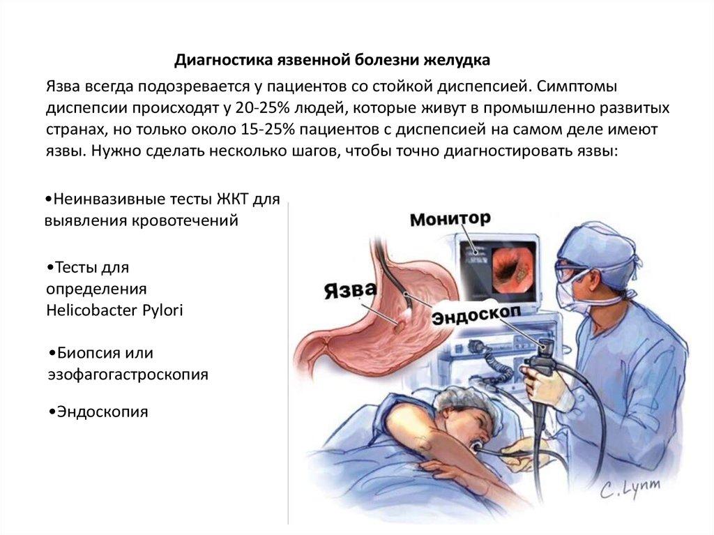 Язва желудка у детей: причины, симптомы и ее лечение