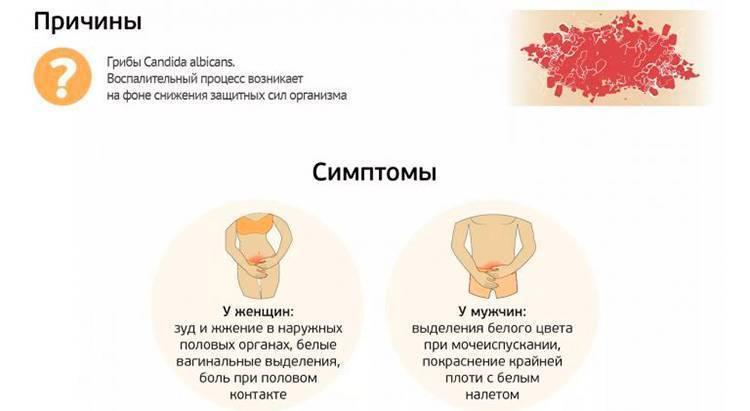 Кандидоз кишечника у детей - как лечить грибок кишечника