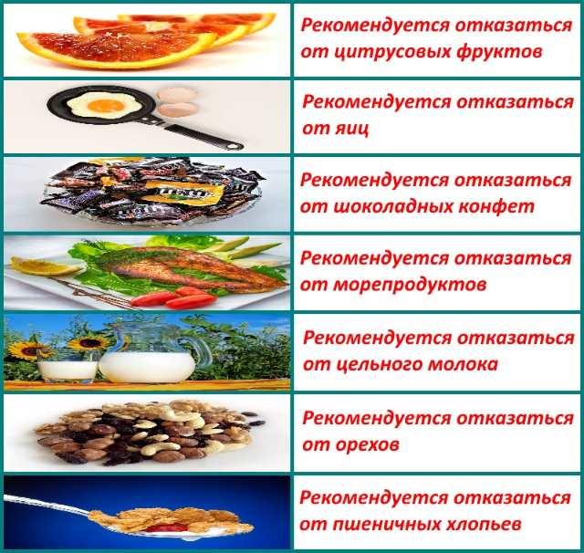 Мифы и рекомендации — что нельзя есть после манту — стоптубик