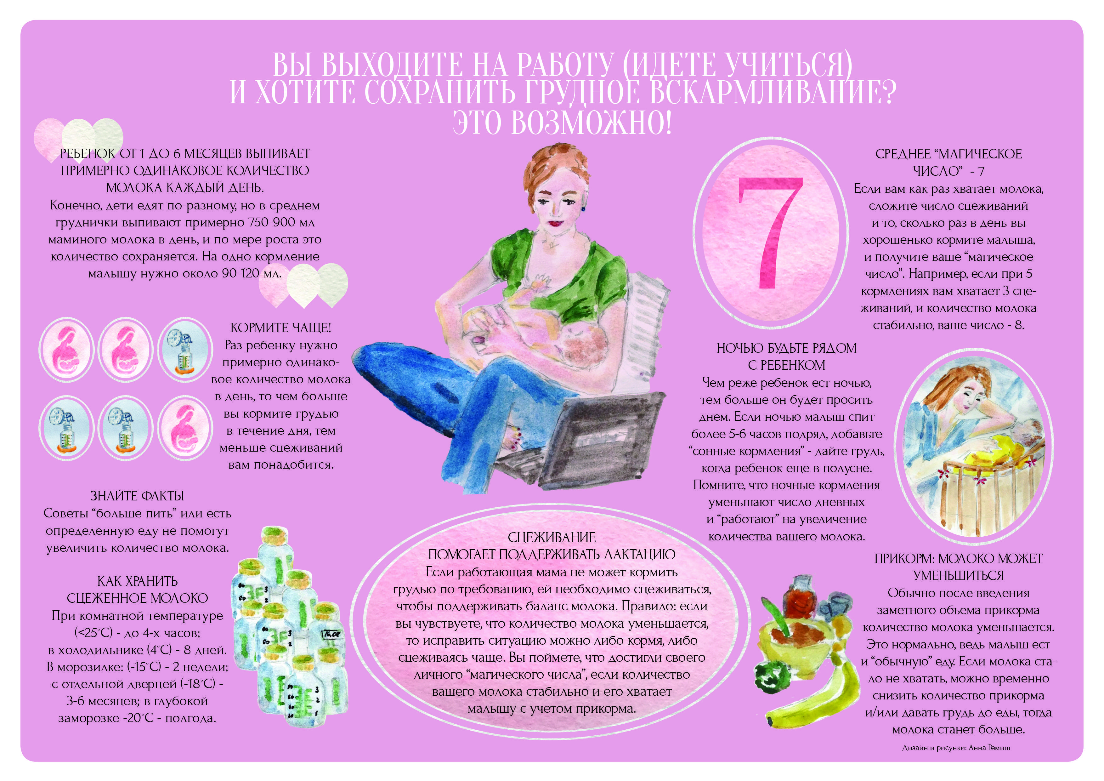 Советы мамы по грудному вскармливанию в соответствии с рекомендациями воз. опыт грудного вскармливания, рекомендации воз и полезные советы .