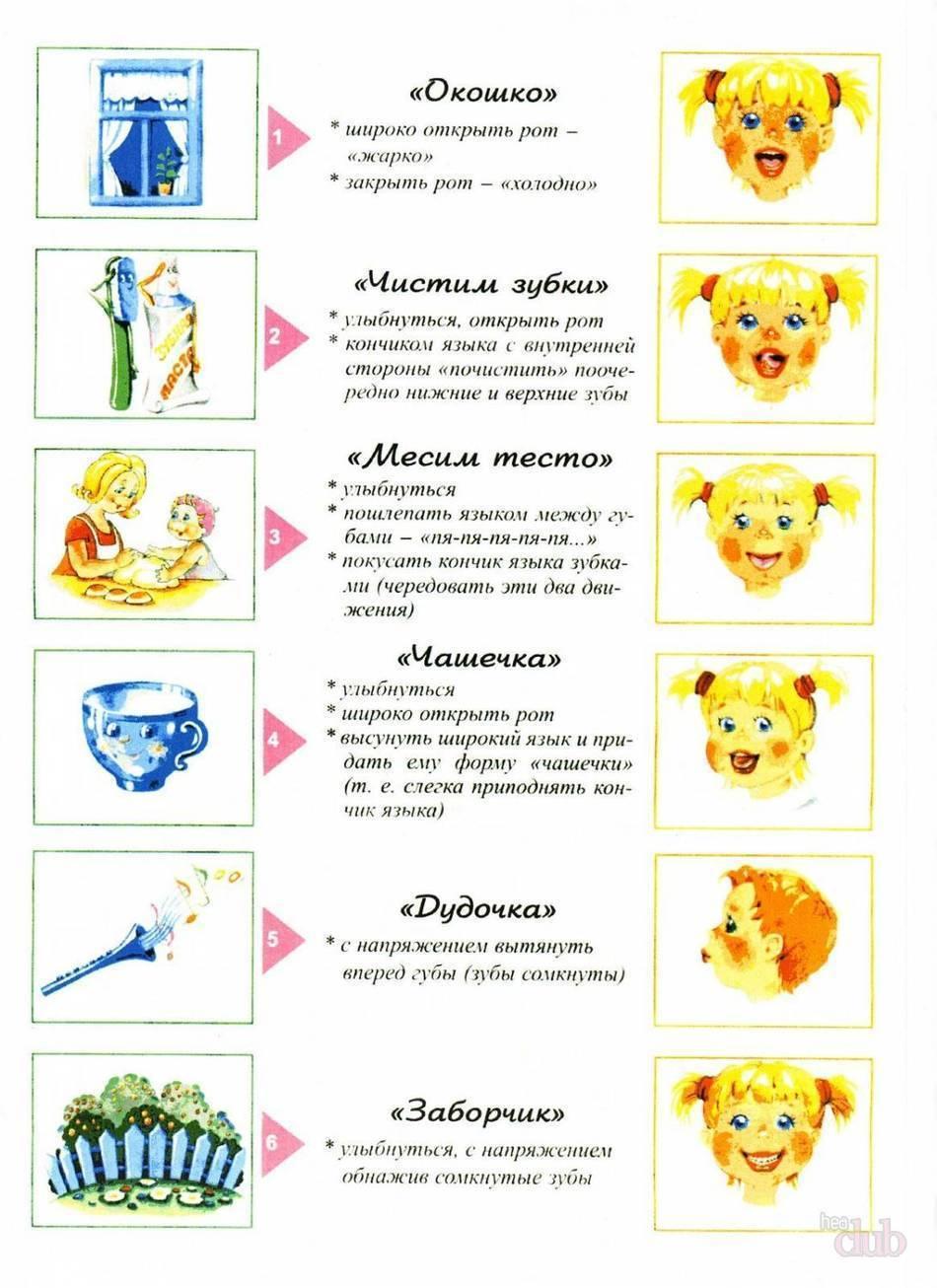 Логопедические занятия для детей 5-6 лет в домашних условиях