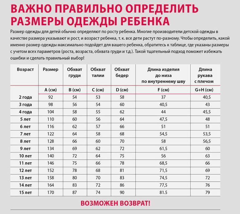 Таблица размеров детской одежды - сша, россия, алиэкспресс - мой ребенок