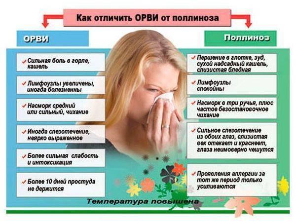 Определяем аллергический насморк у грудничка