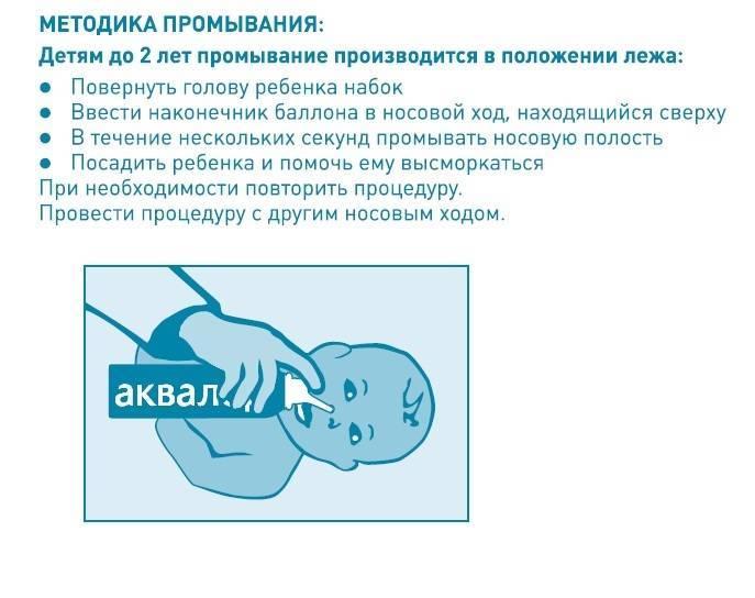 Как промывать нос физраствором грудному ребенку в домашних условиях