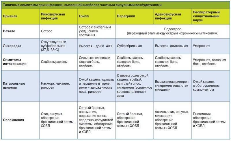 ✅ ротавирус у младенца лечение - ipraktica.ru