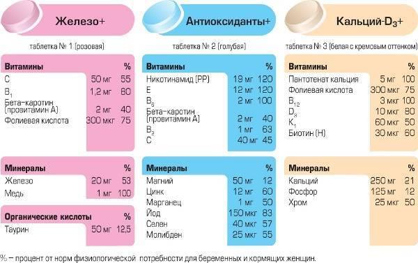 Йодомарин при беременности: как принимать, сколько пить и до какого срока / mama66.ru