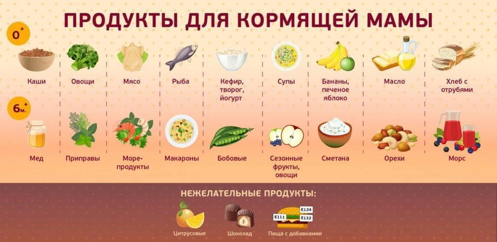 Меню кормящей мамы в первый месяц после родов. таблица питания в первые дни, рецепты блюд