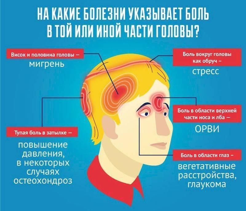 Что делать, если у ребенка болит голова в области лба?