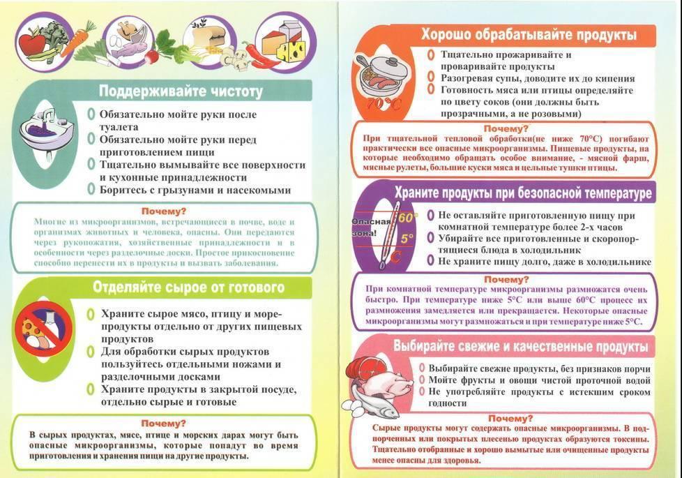 Дисбактериоз у детей 1 год симптомы и лечение. как лечить дисбактериоз у ребенка