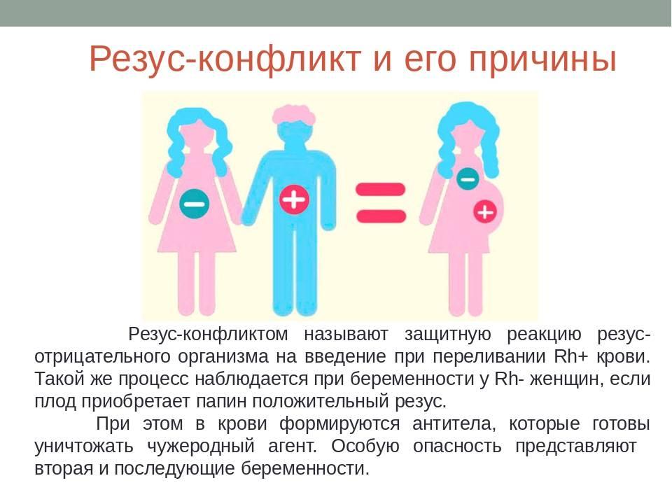 Гемолитическая болезнь новорожденного по группе крови, по резус-фактору, лечение и последствия