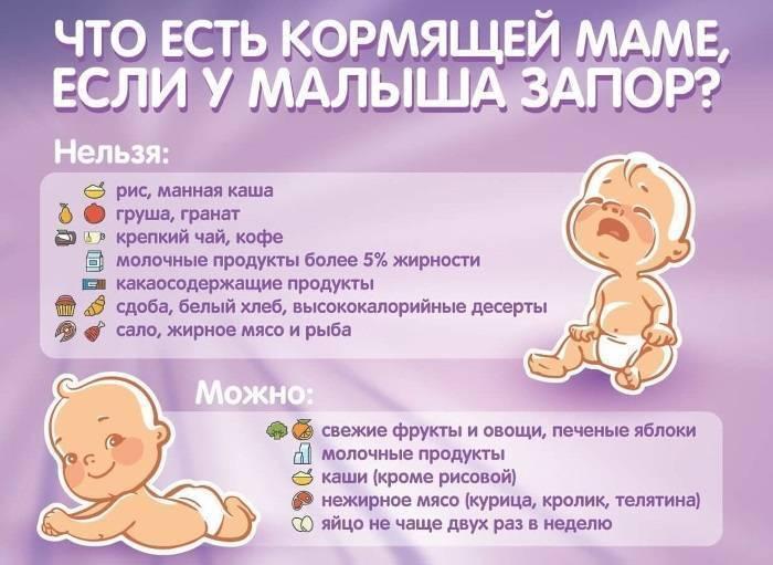 Запоры у грудничка при искусственном вскармливании