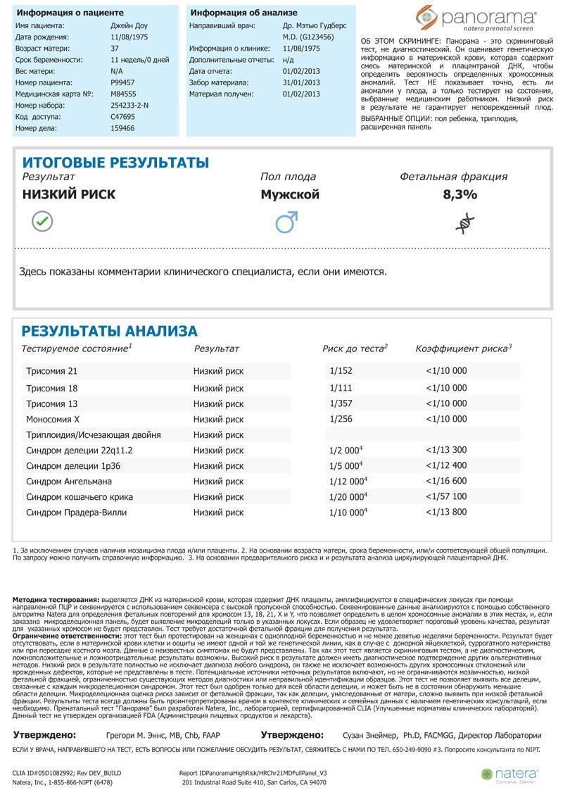 Пренетикс тест (19 фото): отзывы тех кто делал тест prenetix и врачей, генетиков
