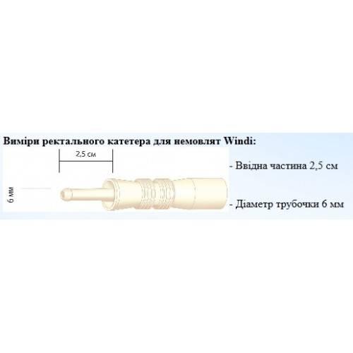На какое время устанавливают газоотводную трубку. как часто можно пользоваться газоотводной трубкой для новорожденных: полная инструкция по применению ректальной трубочки