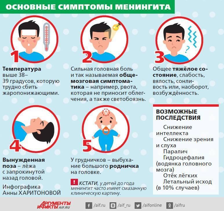 Советы родителям: как распознать мигрень у детей и подростков?