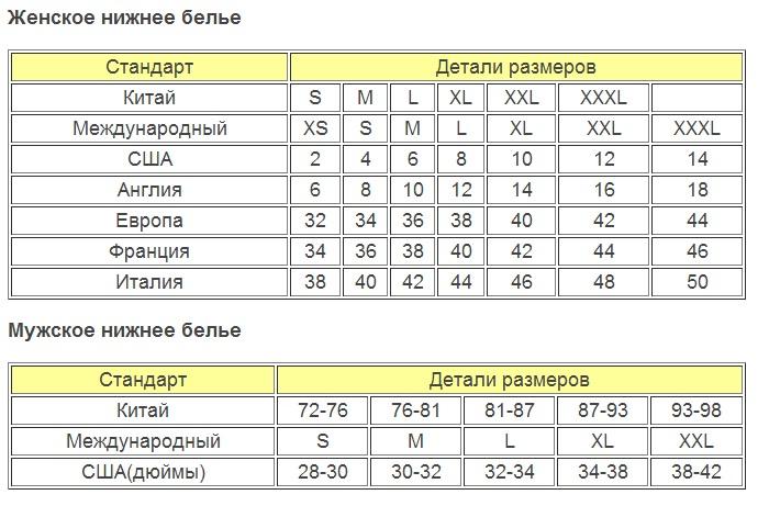 Соответствие размеров сша и россии на aliexpress