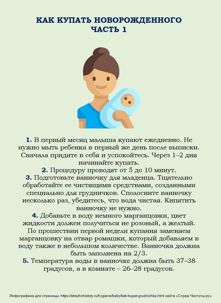 В чем купать новорожденного   купаем новорожденного