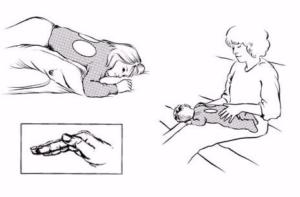 Правильное выполнение дренажного массажа у взрослых и детей при кашле