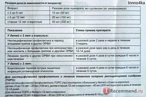Оциллококцинум: инструкция по применению, аналоги и отзывы, цены в аптеках россии