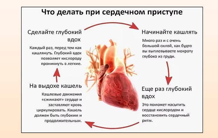 Болит сердце у ребенка: почему и что делать?