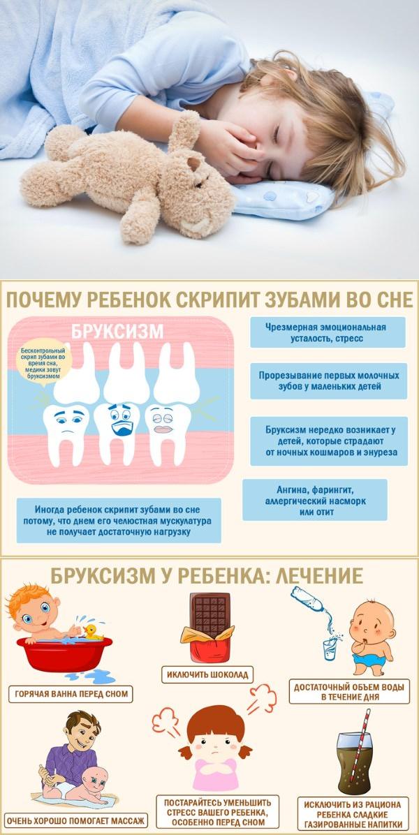 Ребенок скрипит зубами во сне: причины и лечение – на бэби.ру!