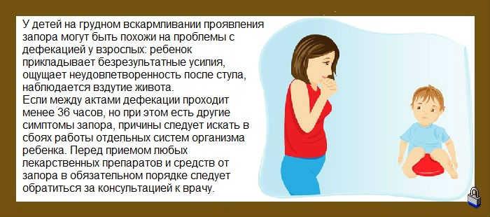 Болит живот у ребенка в 4 года: причины боли, первая помощь