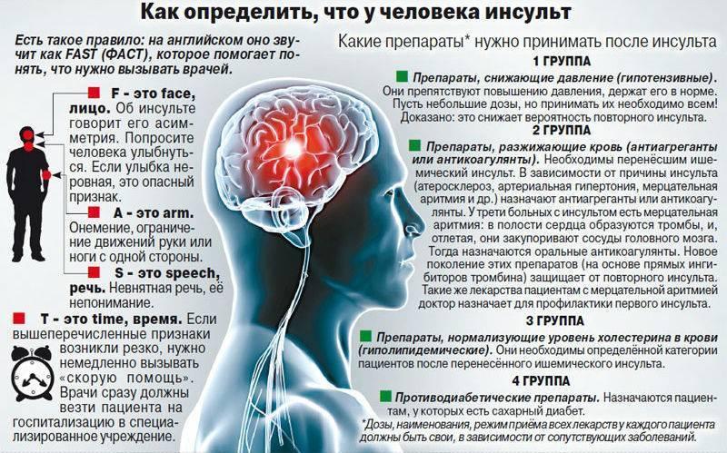 Особенности органического поражение головного мозга у взрослых и детей