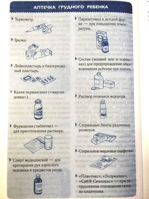 Список необходимых вещей для новорожденного - развитие ребенка