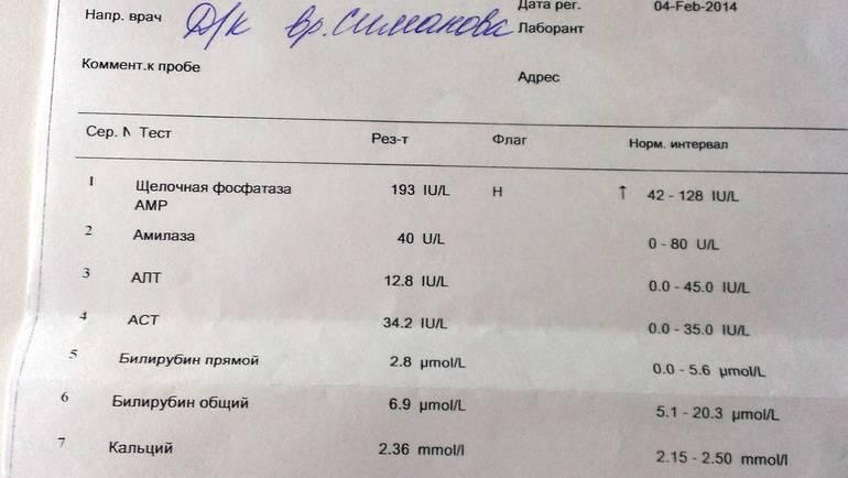 Норма щелочной фосфатазы в крови у женщин, детей и мужчин: причины отклонений