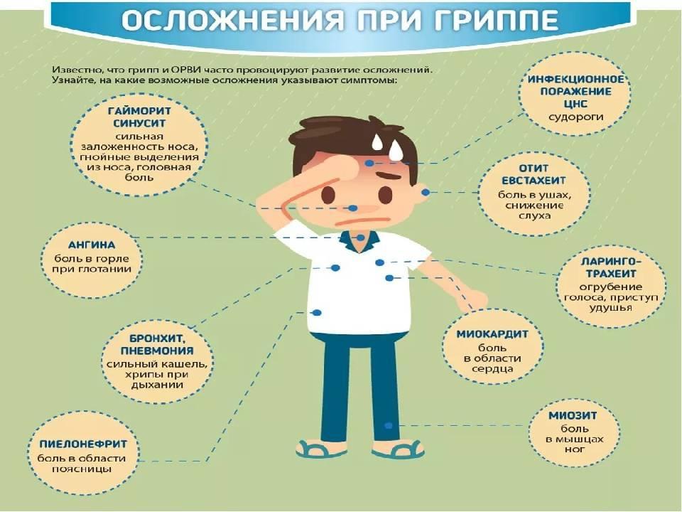 Кишечный грипп: признаки и причины вируса, диета и лекарственные препараты при инфекции, диагностика и профилактика заболевания