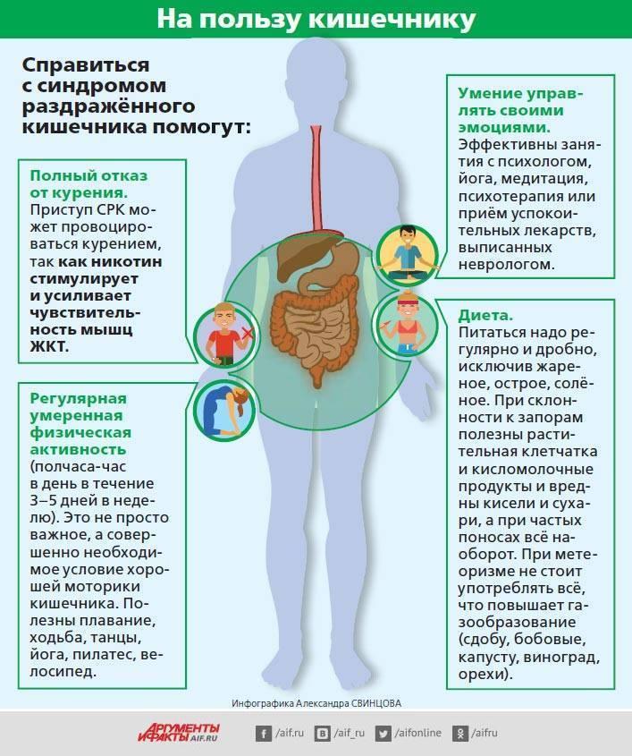 Как лечить синдром раздраженного кишечника у детей: симптомы, лечение, диета