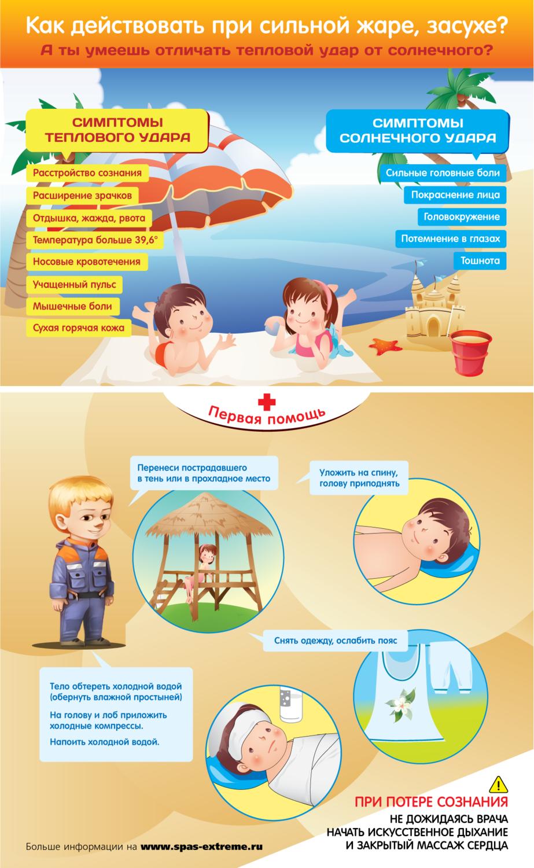 Тепловой удар у ребенка симптомы и лечение, первая помощь